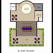 Restoran Tasarımı - OSMAN GÜLMEZ